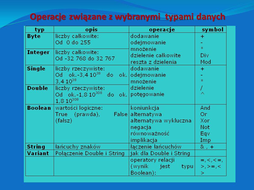 Proste typy danych Typ danychOpisZakres Byte1-bajtowy liczbowy typ danych0 do 255 Integer2-bajtowa liczba całkowita– 32,768 do 32,767 Long4-bajtowa li