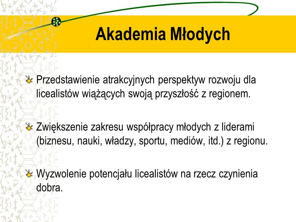 MISJA Akademii Młodych chcemy aktywnie wspierać rozwój społeczno-gospodarczy Polski a w szczególności Regionu Zachodniopomorskiego: kreując odpowiedzialne postawy dobrze wykwalifikowanych, młodych licealistów i studentów o szerokiej wiedzy i bogatych umiejętnościach oraz o wysokim morale, szanujących takie wartości jak rzetelność, profesjonalizm, pracowitość, odpowiedzialność, tworząc atmosferę współpracy pomiędzy młodych uczestników AM a liderami regionu m.in., przedsiębiorcami, naukowcami, sportowcami, duchownymi, ludźmi opiniotwórczymi, przedstawicielami władzy, promując postawy obywatelskie w społeczeństwie.