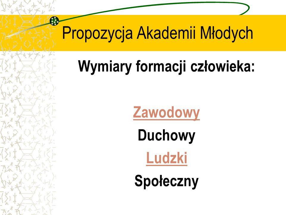 Propozycja Akademii Młodych Wymiary formacji człowieka: Zawodowy Duchowy Ludzki Społeczny