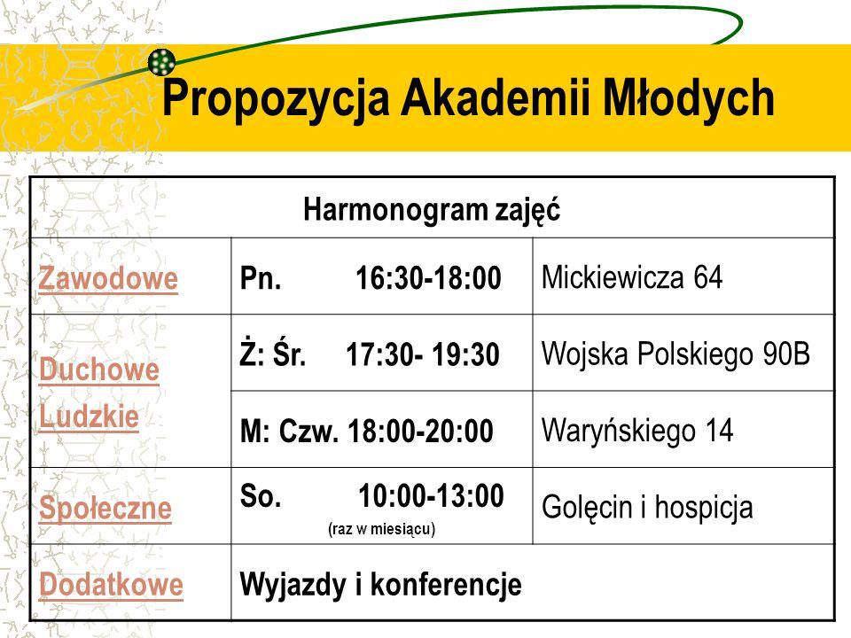 Szczecin, 9 września 2008 r.Dziękujemy za uwagę.