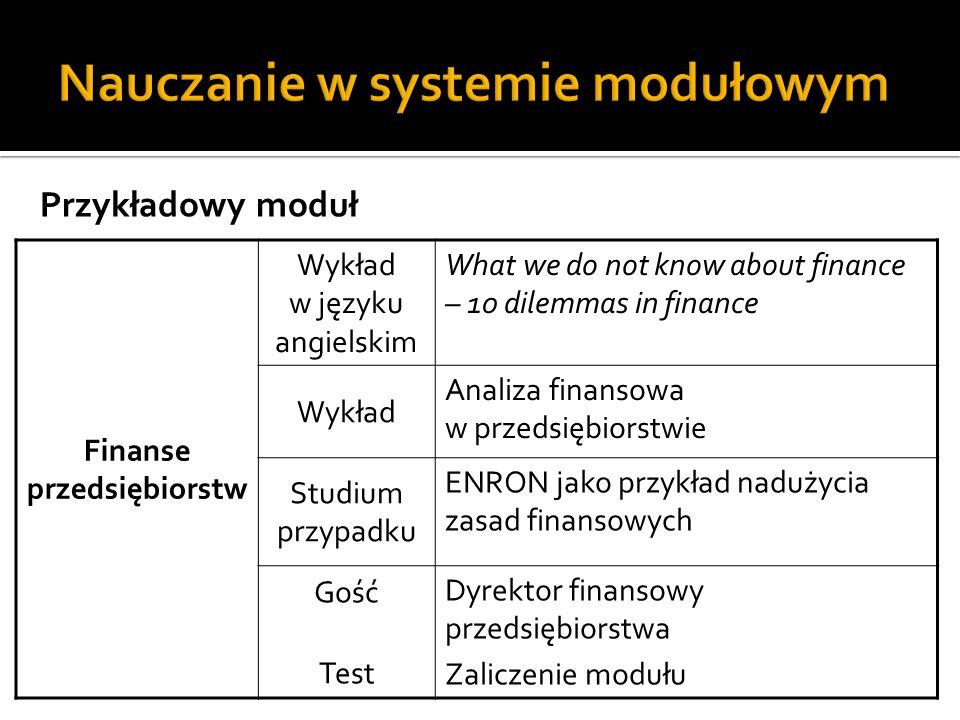 Finanse przedsiębiorstw Wykład w języku angielskim What we do not know about finance – 10 dilemmas in finance Wykład Analiza finansowa w przedsiębiors