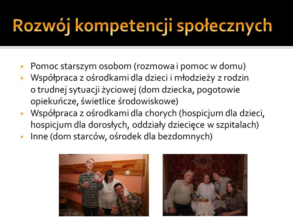 Wizyty uczestników w szczecińskich firmach Ciekawe nagrody dla najlepszych, za wyniki uzyskane w testach Zasady oceniania