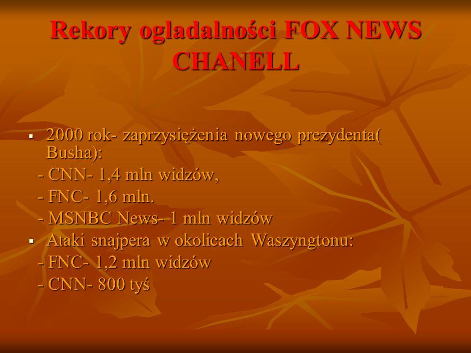 Rekory ogladalności FOX NEWS CHANELL 2000 rok- zaprzysiężenia nowego prezydenta( Busha): 2000 rok- zaprzysiężenia nowego prezydenta( Busha): - CNN- 1,