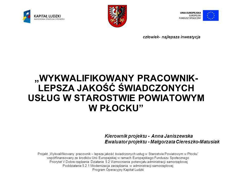 Projekt Wykwalifikowany pracownik-lepsza jakość świadczonych usług w Starostwie Powiatowym w Płocku Realizacja: wrzesień 2010 – luty 2012 Cel: wzmocnienie potencjału Starostwa Powiatowego w Płocku w zakresie podniesienia wiedzy i umiejętności zasobów kadrowych urzędu poprawa obsługi obywateli poprzez wspieranie rozwoju, kompetencji 80 urzędników oraz profesjonalizację świadczonych usług Wartość projektu: 680 733,63 zł, Dofinansowanie: 608 887,38 zł, Wkład własny: 71 846,25 zł