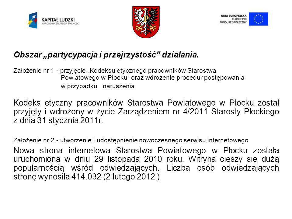 Techniki radzenia sobie ze stresem Ocena przydatności szkolenia W szkoleniu Techniki radzenia stresem udział wzięło 60 pracowników SP w Płocku, w tym 46K i 16M.