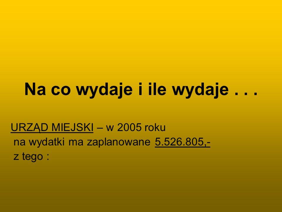 Na co wydaje i ile wydaje... URZĄD MIEJSKI – w 2005 roku na wydatki ma zaplanowane 5.526.805,- z tego :