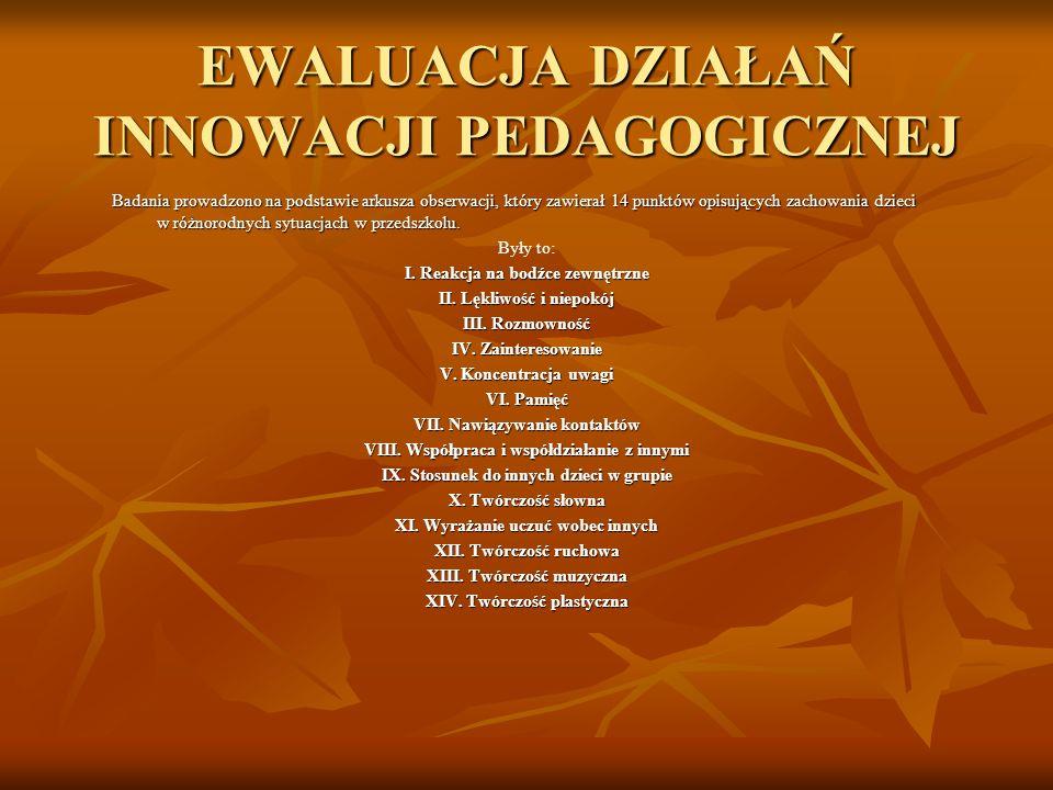 EWALUACJA DZIAŁAŃ INNOWACJI PEDAGOGICZNEJ Badania prowadzono na podstawie arkusza obserwacji, który zawierał 14 punktów opisujących zachowania dzieci w różnorodnych sytuacjach w przedszkolu.