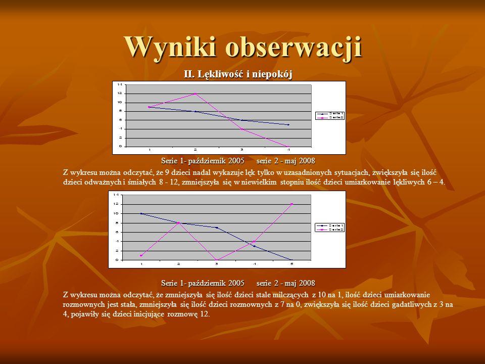 Wyniki obserwacji II. Lękliwość i niepokój Serie 1- październik 2005 serie 2 - maj 2008 Z wykresu można odczytać, że 9 dzieci nadal wykazuje lęk tylko