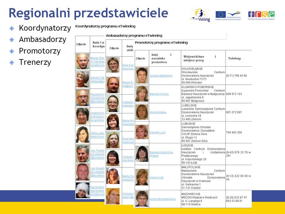 Regionalni przedstawiciele Koordynatorzy Ambasadorzy Promotorzy Trenerzy