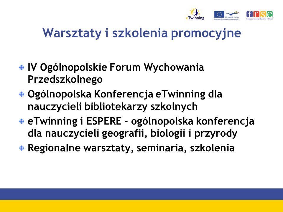 Warsztaty i szkolenia promocyjne IV Ogólnopolskie Forum Wychowania Przedszkolnego Ogólnopolska Konferencja eTwinning dla nauczycieli bibliotekarzy szk
