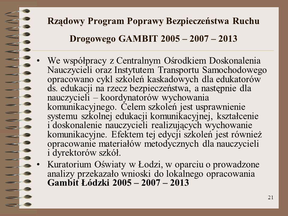 21 Rządowy Program Poprawy Bezpieczeństwa Ruchu Drogowego GAMBIT 2005 – 2007 – 2013 We współpracy z Centralnym Ośrodkiem Doskonalenia Nauczycieli oraz