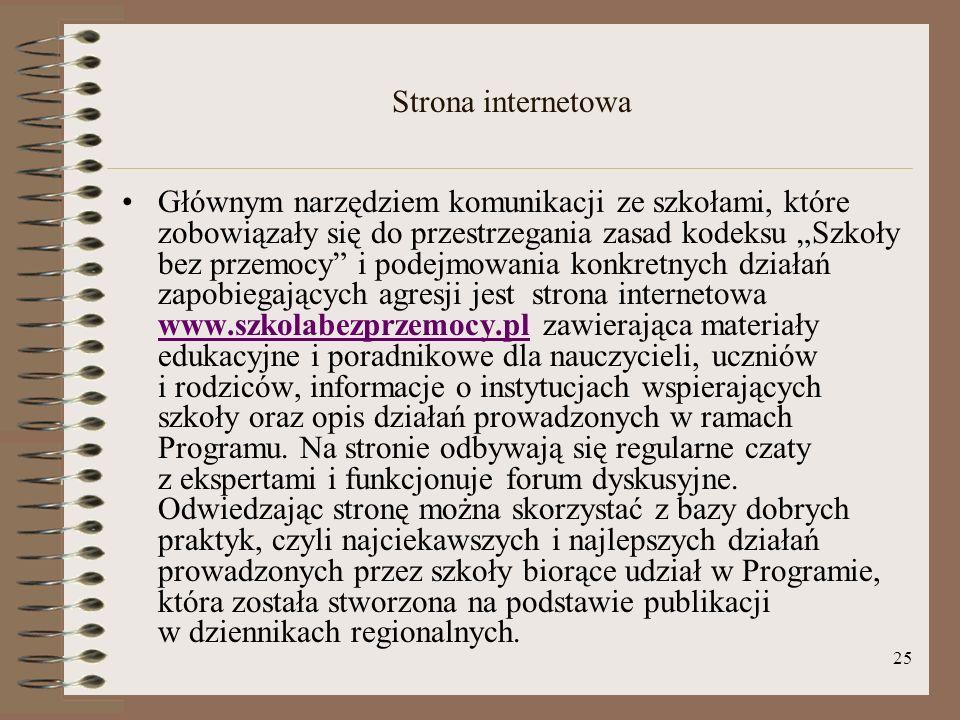 25 Strona internetowa Głównym narzędziem komunikacji ze szkołami, które zobowiązały się do przestrzegania zasad kodeksu Szkoły bez przemocy i podejmow