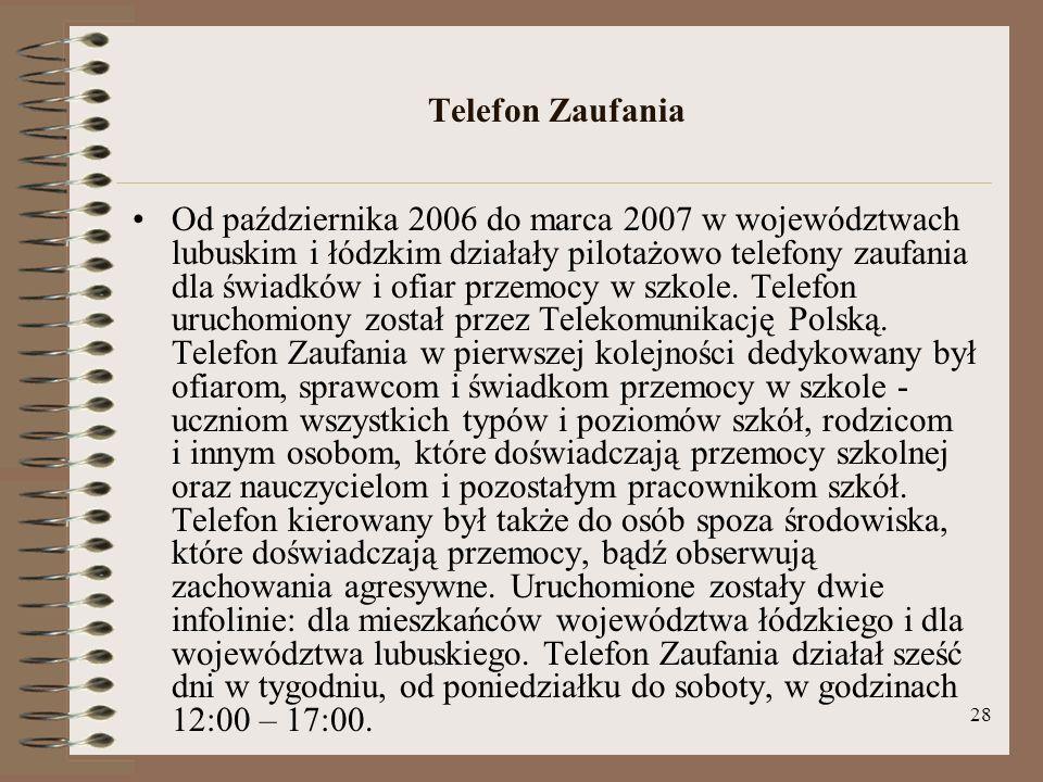 28 Telefon Zaufania Od października 2006 do marca 2007 w województwach lubuskim i łódzkim działały pilotażowo telefony zaufania dla świadków i ofiar p