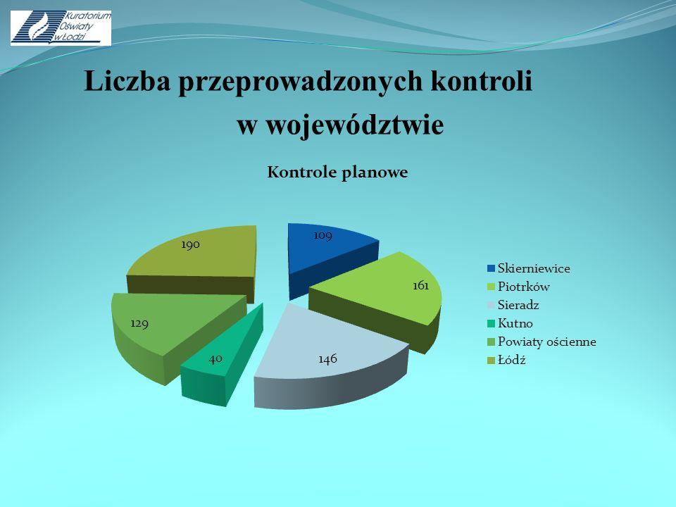 Liczba przeprowadzonych kontroli w województwie