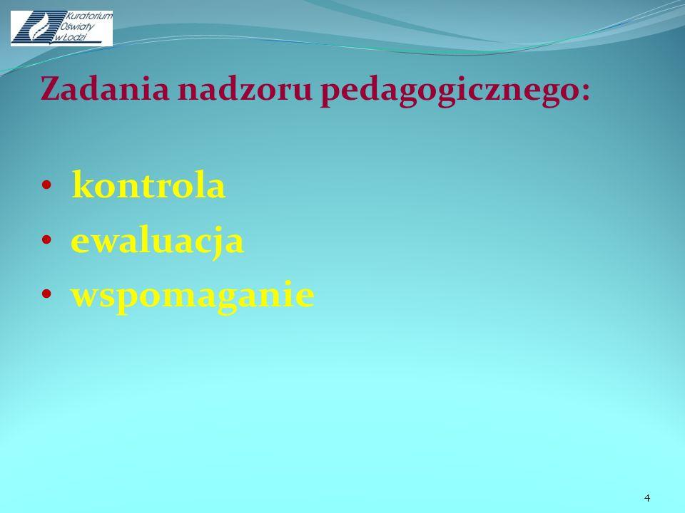 Zadania nadzoru pedagogicznego: kontrola ewaluacja wspomaganie 4