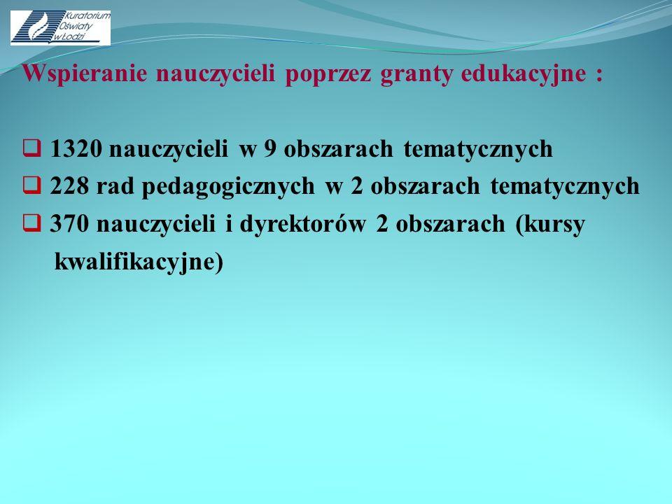 Wspieranie nauczycieli poprzez granty edukacyjne : 1320 nauczycieli w 9 obszarach tematycznych 228 rad pedagogicznych w 2 obszarach tematycznych 370 n