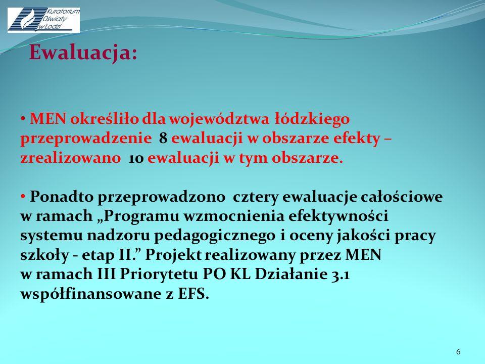 Ewaluacja: MEN określiło dla województwa łódzkiego przeprowadzenie 8 ewaluacji w obszarze efekty – zrealizowano 10 ewaluacji w tym obszarze. Ponadto p