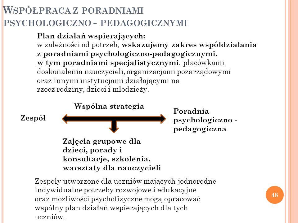 W SPÓŁPRACA Z PORADNIAMI PSYCHOLOGICZNO - PEDAGOGICZNYMI 48 Plan działań wspierających: w zależności od potrzeb, wskazujemy zakres współdziałania z po
