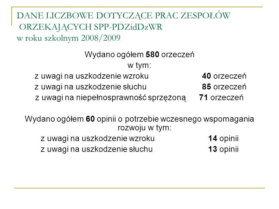 DANE LICZBOWE DOTYCZĄCE PRAC ZESPOŁÓW ORZEKAJĄCYCH SPP-PDZidDzWR w roku szkolnym 2008/2009 Wydano ogółem 580 orzeczeń w tym: z uwagi na uszkodzenie wz