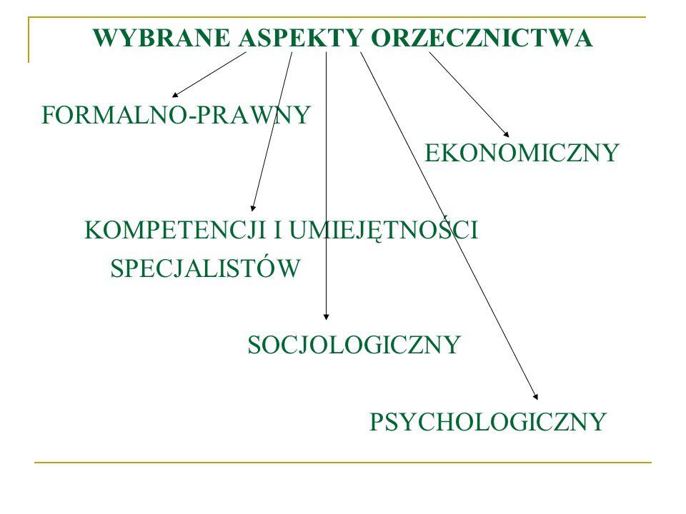 WYBRANE ASPEKTY ORZECZNICTWA FORMALNO-PRAWNY EKONOMICZNY KOMPETENCJI I UMIEJĘTNOŚCI SPECJALISTÓW SOCJOLOGICZNY PSYCHOLOGICZNY