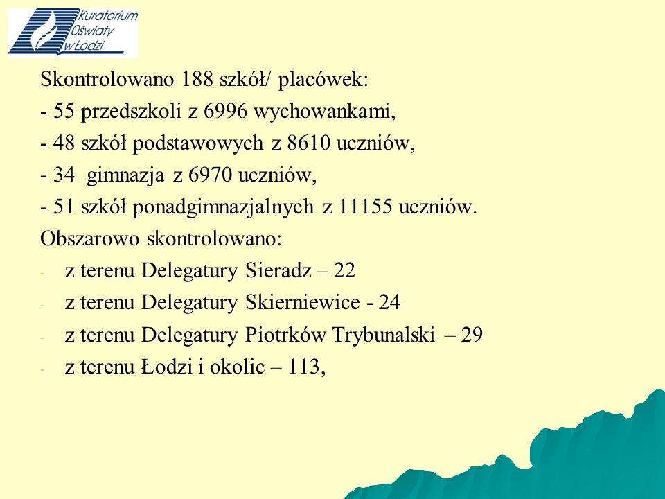 Skontrolowano 188 szkół/ placówek: - 55 przedszkoli z 6996 wychowankami, - 48 szkół podstawowych z 8610 uczniów, - 34 gimnazja z 6970 uczniów, - 51 szkół ponadgimnazjalnych z 11155 uczniów.