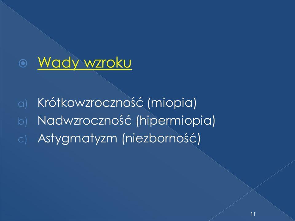 11 Wady wzroku a) Krótkowzroczność (miopia) b) Nadwzroczność (hipermiopia) c) Astygmatyzm (niezborność)