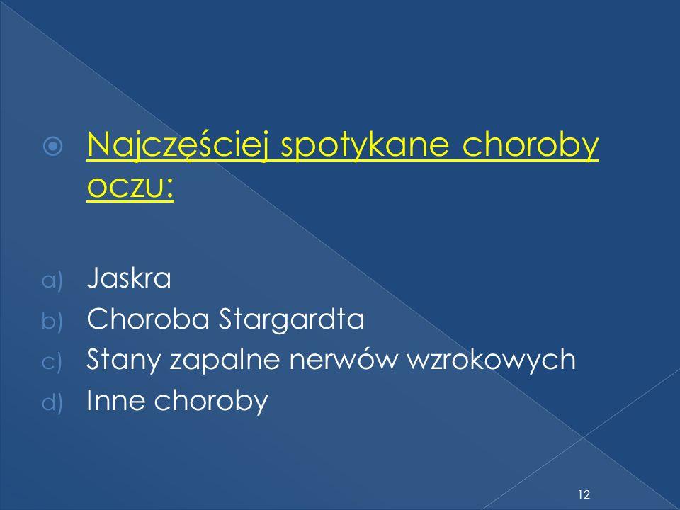 12 Najczęściej spotykane choroby oczu: a) Jaskra b) Choroba Stargardta c) Stany zapalne nerwów wzrokowych d) Inne choroby