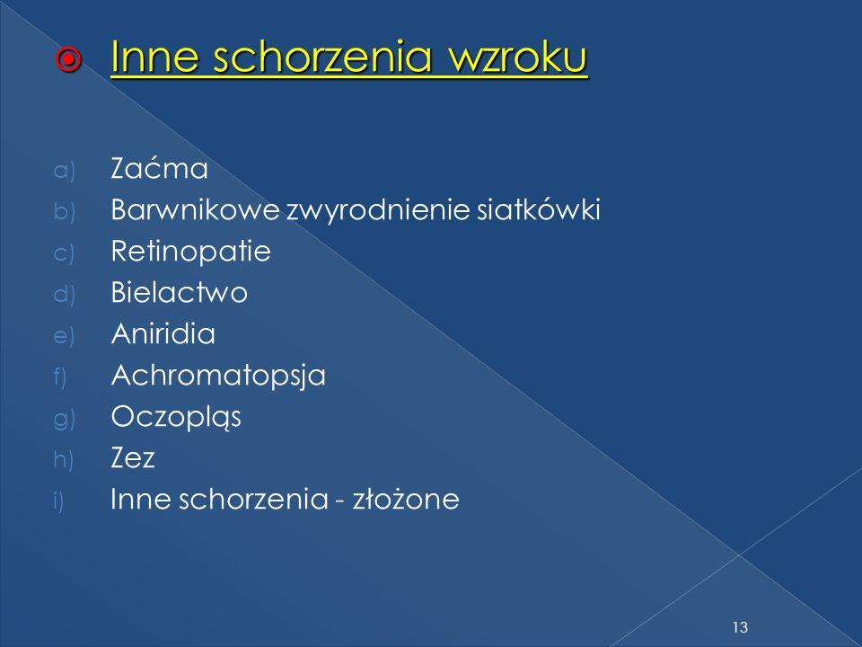 13 Inne schorzenia wzroku Inne schorzenia wzroku a) Zaćma b) Barwnikowe zwyrodnienie siatkówki c) Retinopatie d) Bielactwo e) Aniridia f) Achromatopsja g) Oczopląs h) Zez i) Inne schorzenia - złożone