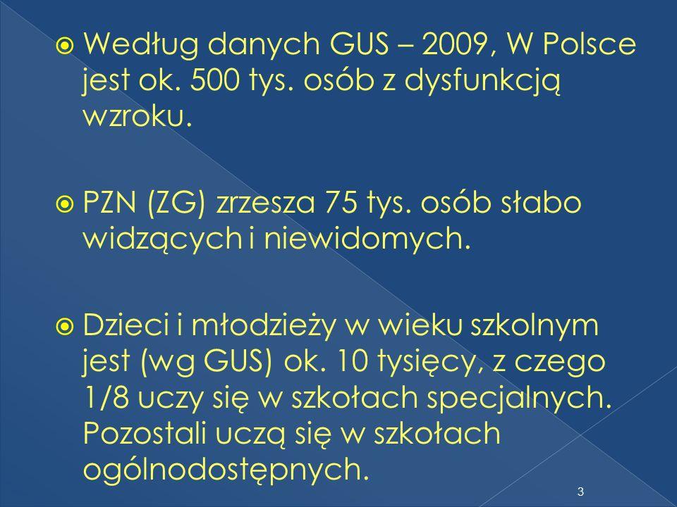 Według danych GUS – 2009, W Polsce jest ok.500 tys.