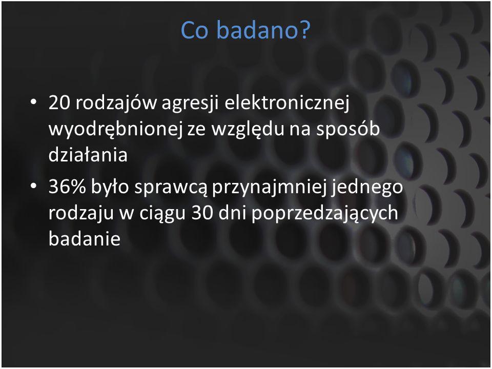 Co badano? 20 rodzajów agresji elektronicznej wyodrębnionej ze względu na sposób działania 36% było sprawcą przynajmniej jednego rodzaju w ciągu 30 dn