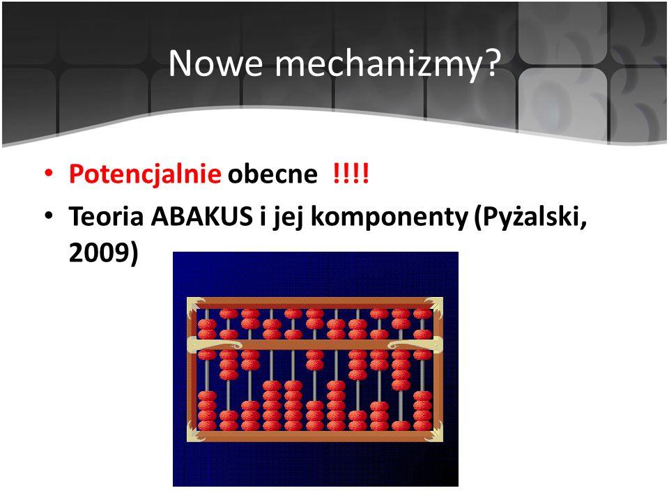 Nowe mechanizmy? Potencjalnie obecne !!!! Teoria ABAKUS i jej komponenty (Pyżalski, 2009)