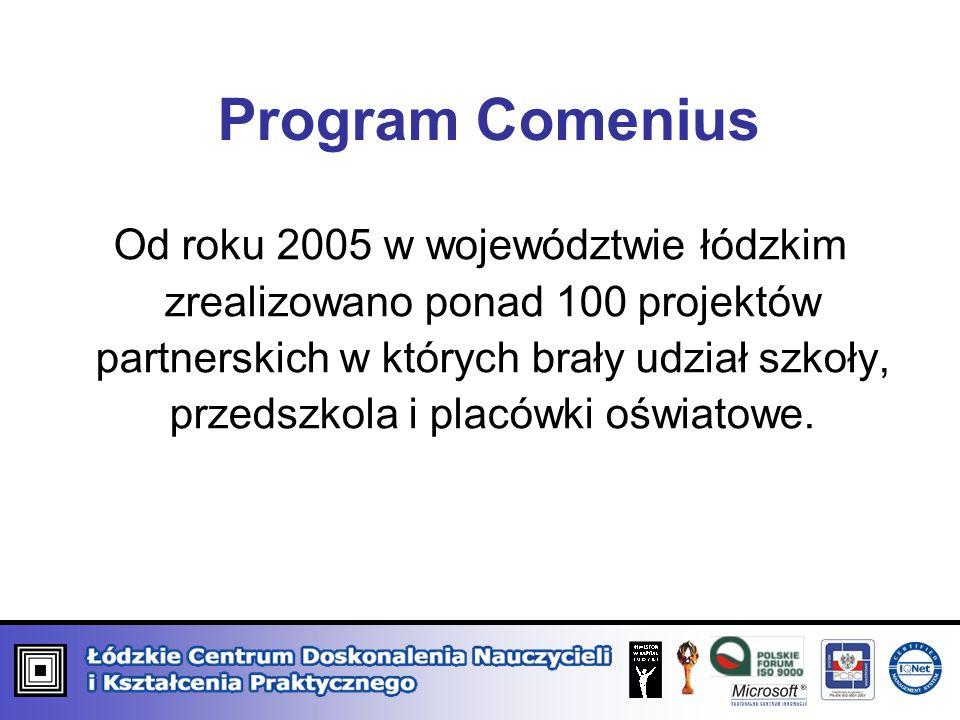 Program Comenius Od roku 2005 w województwie łódzkim zrealizowano ponad 100 projektów partnerskich w których brały udział szkoły, przedszkola i placów