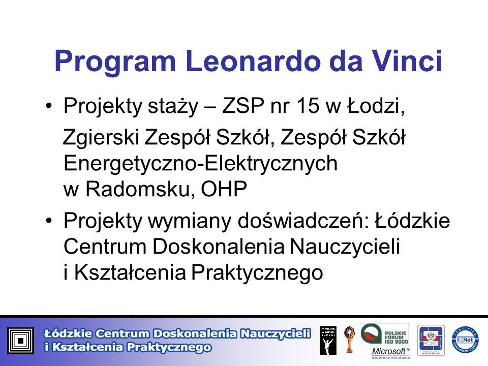Program Leonardo da Vinci Projekty staży – ZSP nr 15 w Łodzi, Zgierski Zespół Szkół, Zespół Szkół Energetyczno-Elektrycznych w Radomsku, OHP Projekty