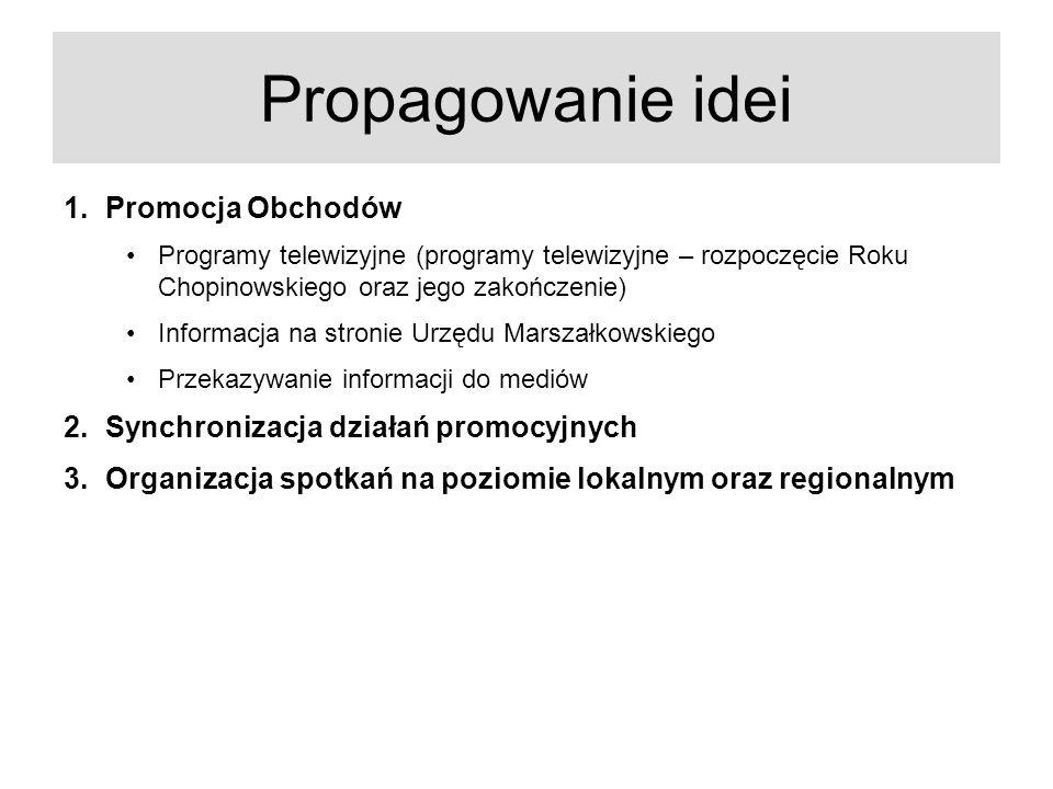 Propagowanie idei 1.Promocja Obchodów Programy telewizyjne (programy telewizyjne – rozpoczęcie Roku Chopinowskiego oraz jego zakończenie) Informacja n