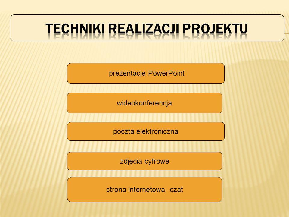 prezentacje PowerPoint wideokonferencja poczta elektroniczna zdjęcia cyfrowe strona internetowa, czat