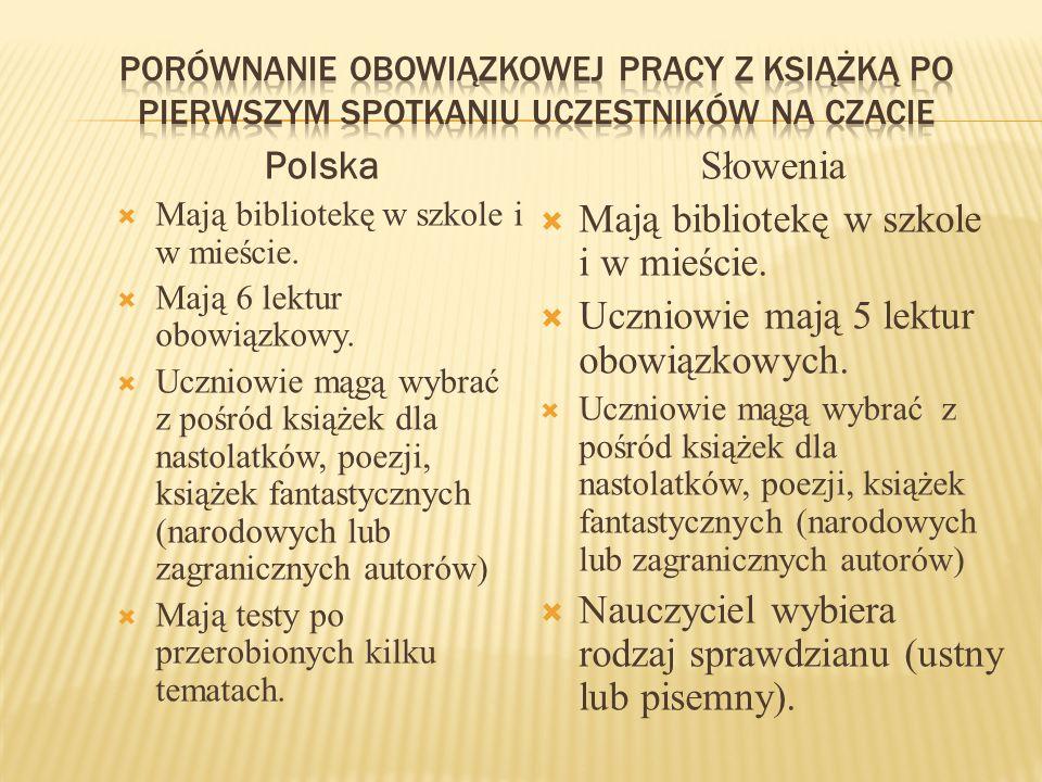 Polska Mają bibliotekę w szkole i w mieście.Mają 6 lektur obowiązkowy.