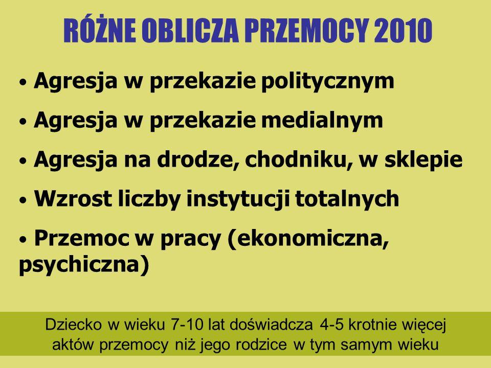 RÓŻNE OBLICZA PRZEMOCY 2010 Agresja w przekazie politycznym Agresja w przekazie medialnym Agresja na drodze, chodniku, w sklepie Wzrost liczby instytu
