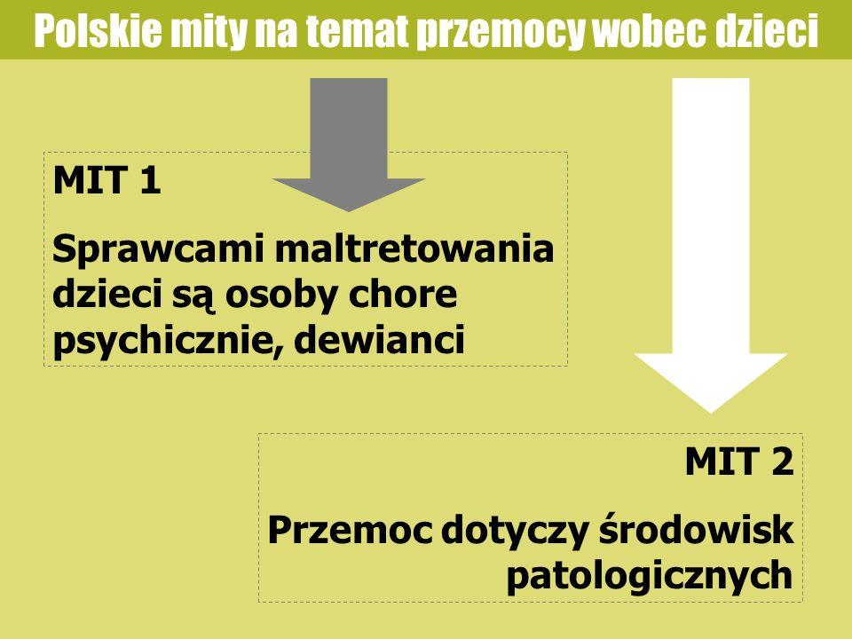 Polskie mity na temat przemocy wobec dzieci MIT 1 Sprawcami maltretowania dzieci są osoby chore psychicznie, dewianci MIT 2 Przemoc dotyczy środowisk