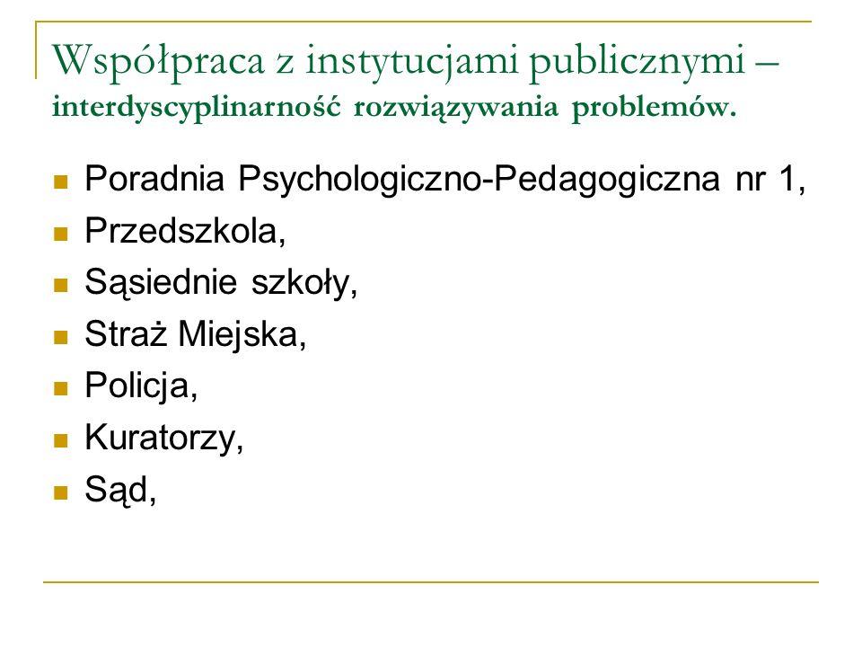 Współpraca z instytucjami publicznymi – interdyscyplinarność rozwiązywania problemów. Poradnia Psychologiczno-Pedagogiczna nr 1, Przedszkola, Sąsiedni