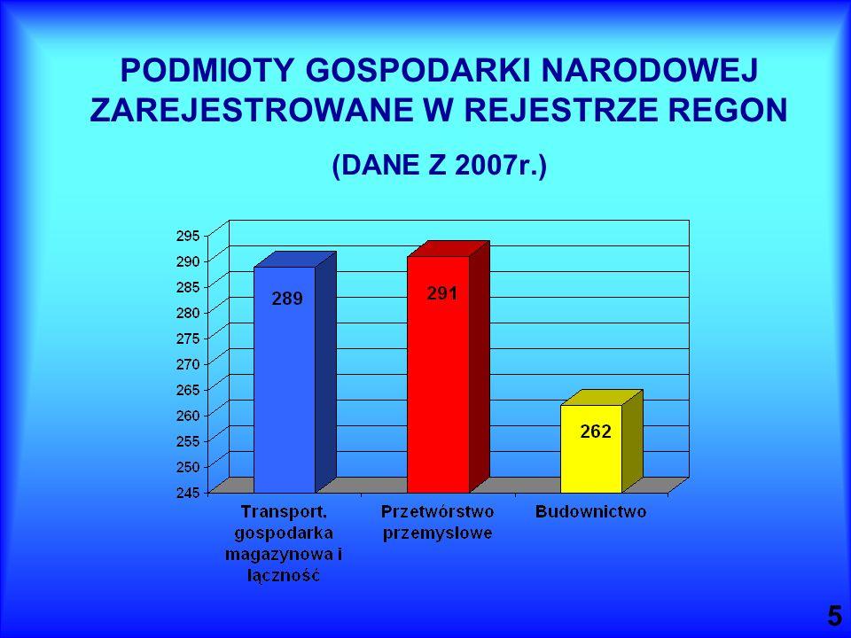 5 PODMIOTY GOSPODARKI NARODOWEJ ZAREJESTROWANE W REJESTRZE REGON (DANE Z 2007r.)