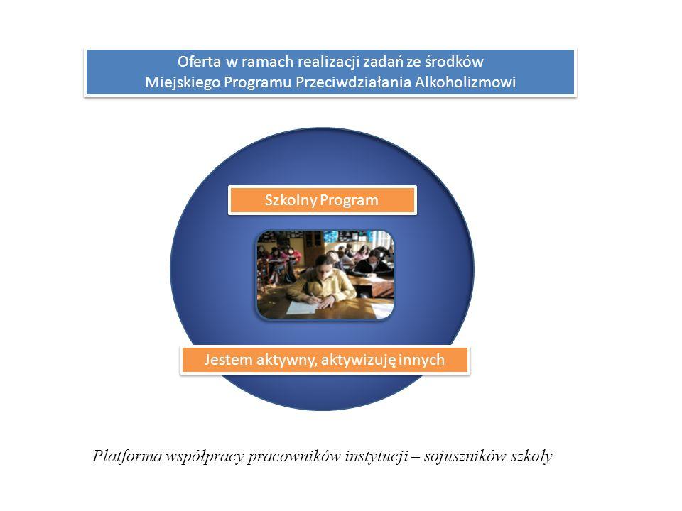 Platforma współpracy pracowników instytucji – sojuszników szkoły Oferta w ramach realizacji zadań ze środków Miejskiego Programu Przeciwdziałania Alko