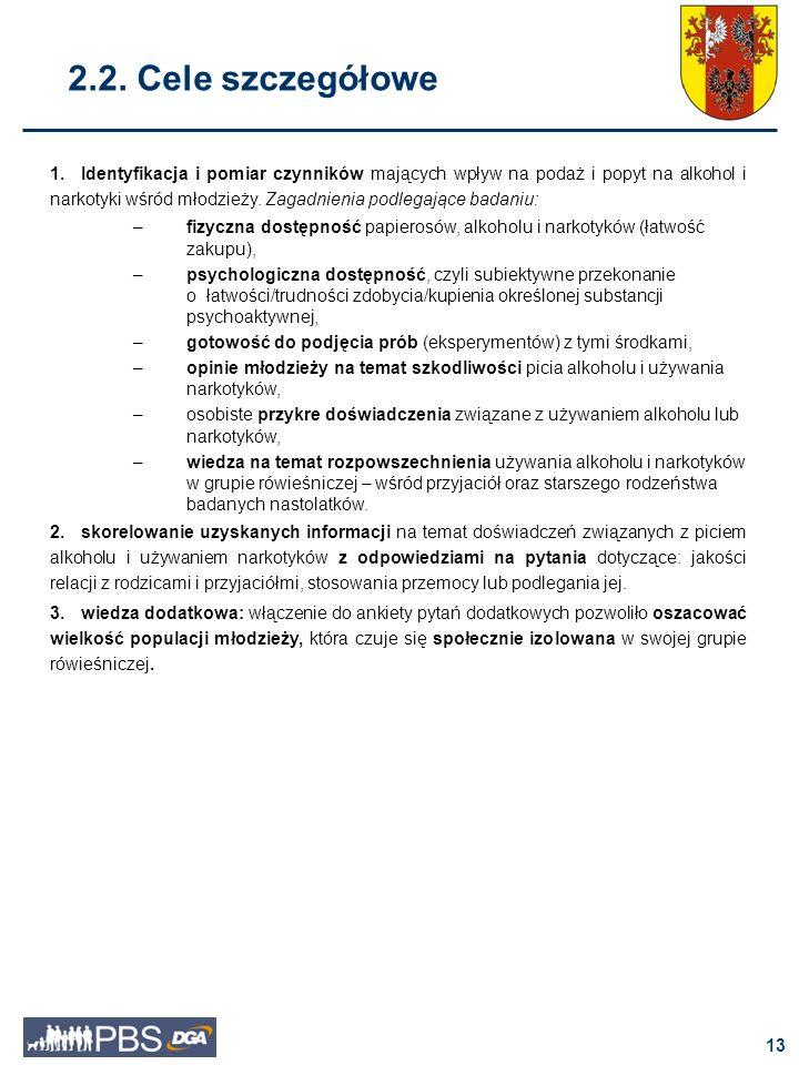 14 3.Procedura badawcza 3.1.