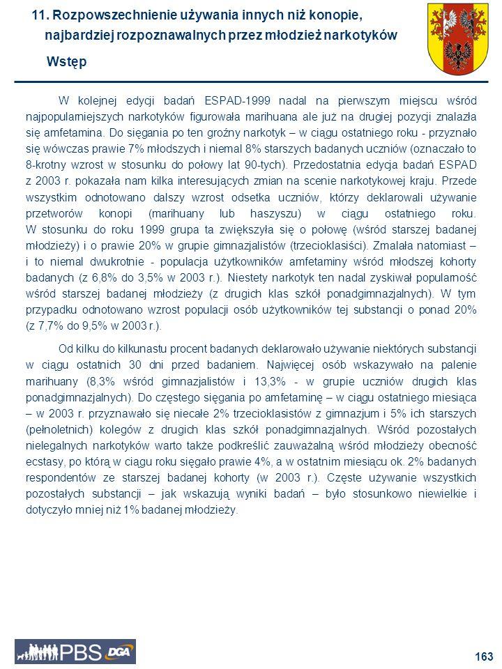 164 Wyraźne zmiany w stosunku do poprzednich badań odnotowano w ostatniej edycji projektu ESPAD w 2007 r.