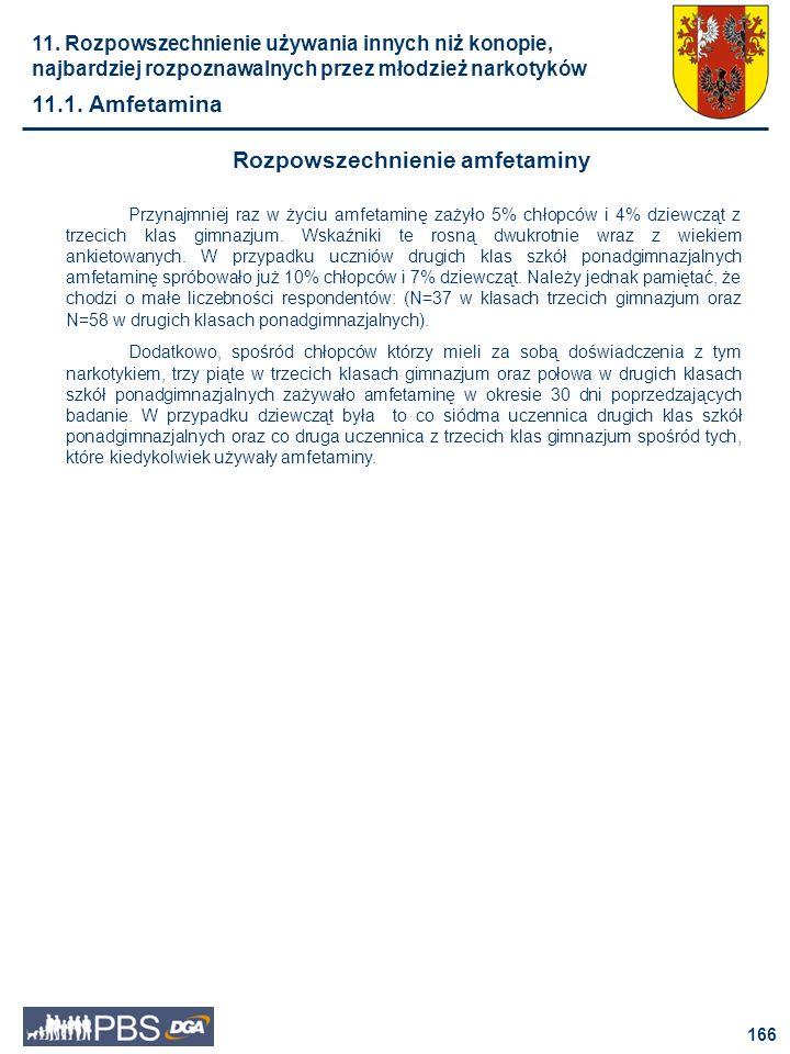 167 Odsetki uczniów, którzy choć raz zażyli amfetaminę Rozpowszechnienie amfetaminy dziewczęta chłopcy II kl.