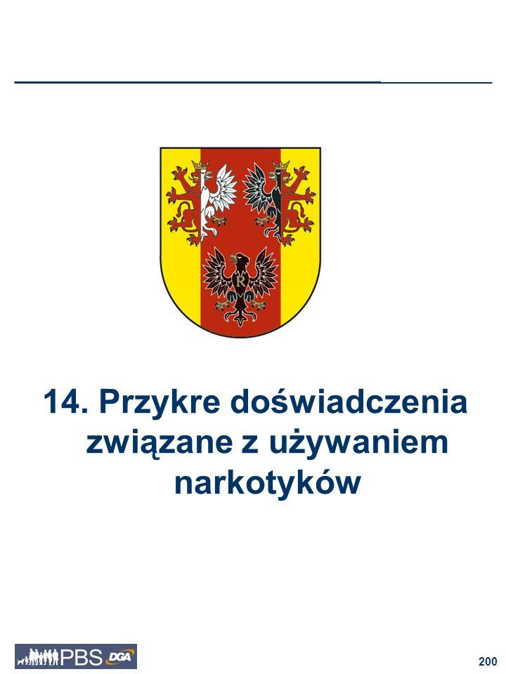 201 14.