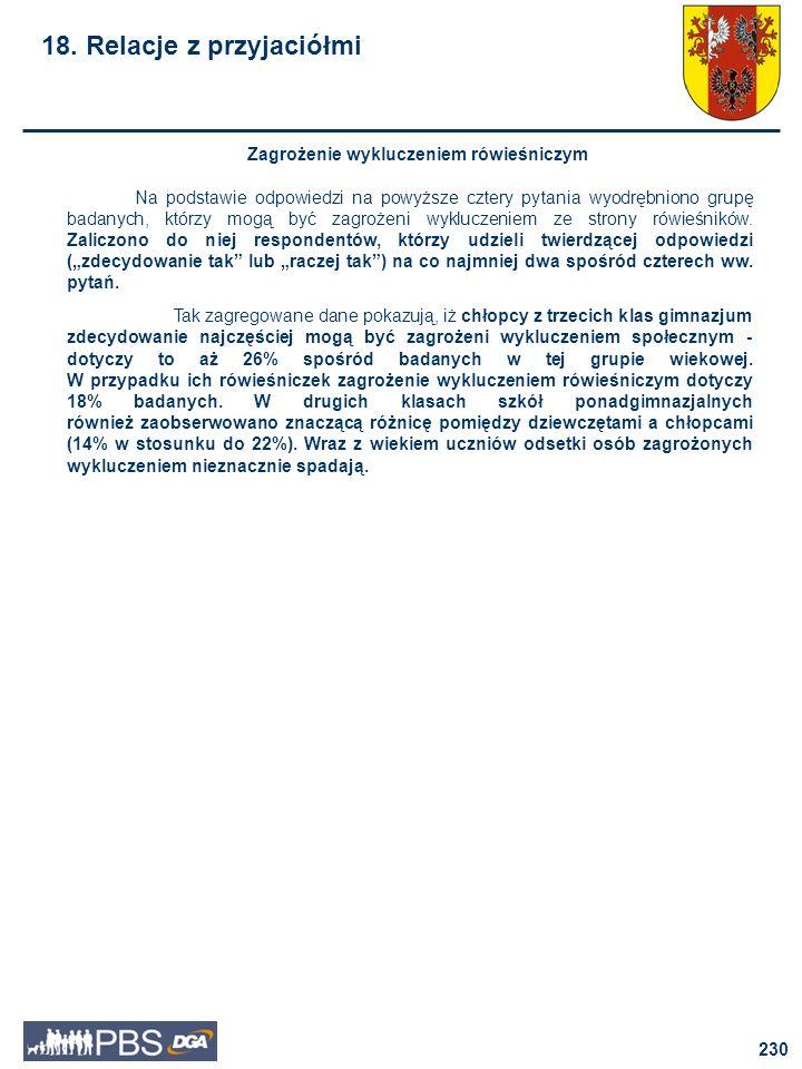 231 III klasa gimnazjum II klasa szkoły ponadgimnazjalnej Zagrożeni wykluczeniem rówieśniczym 18.