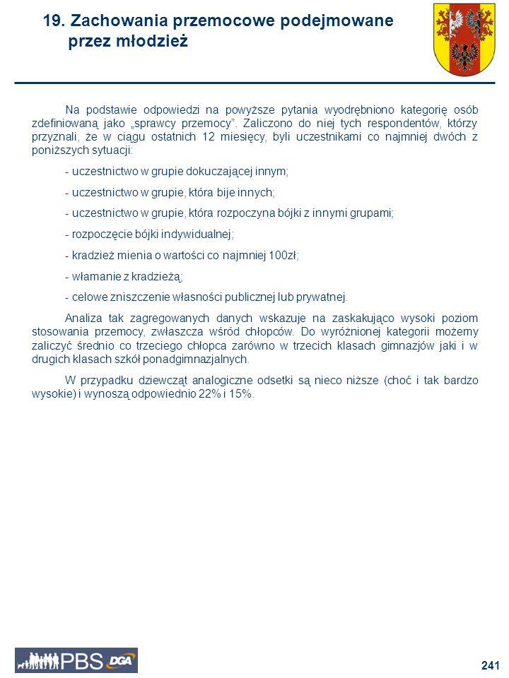 242 Sprawcy przemocy III klasa gimnazjum II klasa szkoły ponadgimnazjalnej 19.