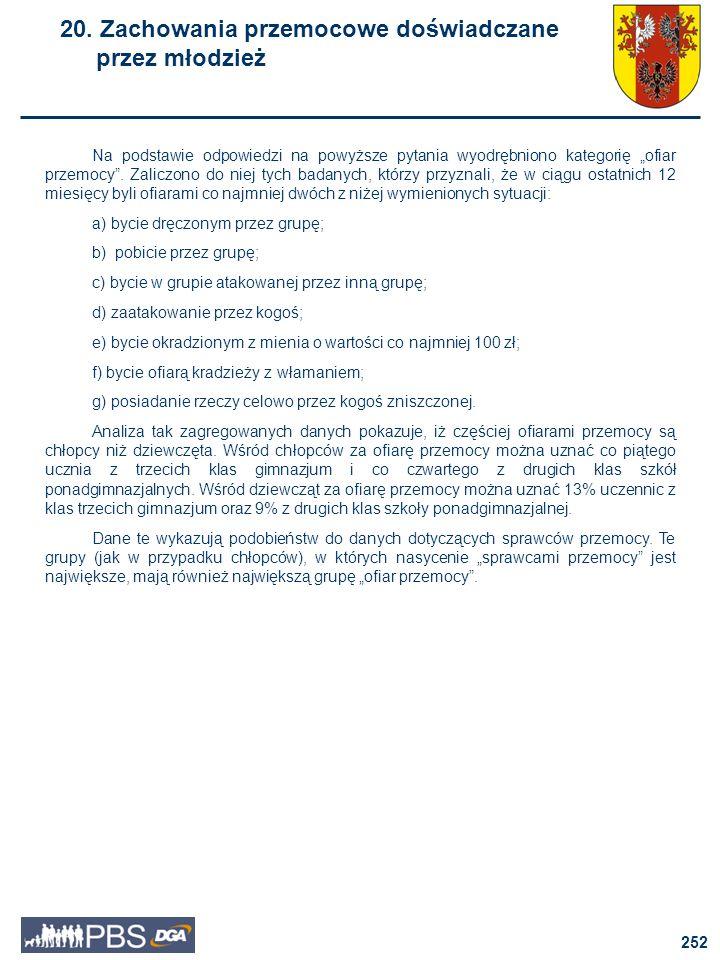 253 Ofiary przemocy III klasa gimnazjum II klasa szkoły ponadgimnazjalnej 20.