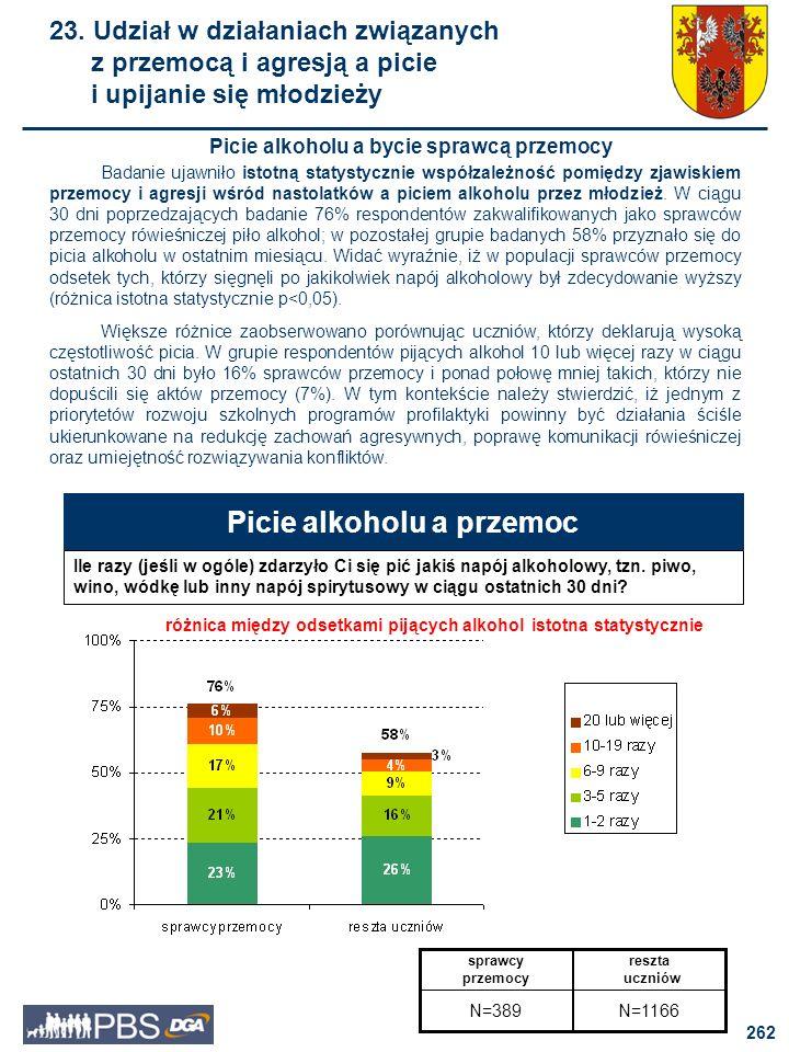263 Upijanie się a przemoc Ile razy (jeśli w ogóle) zdarzyło Ci się upić napojem alkoholowym, tzn.