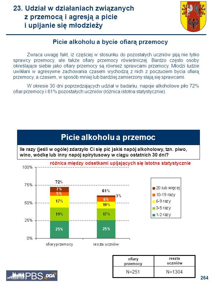265 Upijanie się a przemoc Ile razy (jeśli w ogóle) zdarzyło Ci się upić napojem alkoholowym, tzn.
